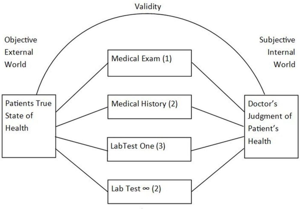 medium resolution of doctor lab diagram wiring diagrams student lab diagram doctor lab diagram