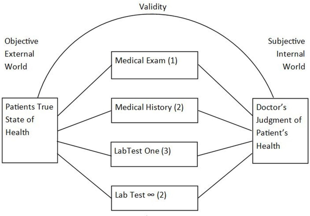 hight resolution of doctor lab diagram wiring diagrams student lab diagram doctor lab diagram