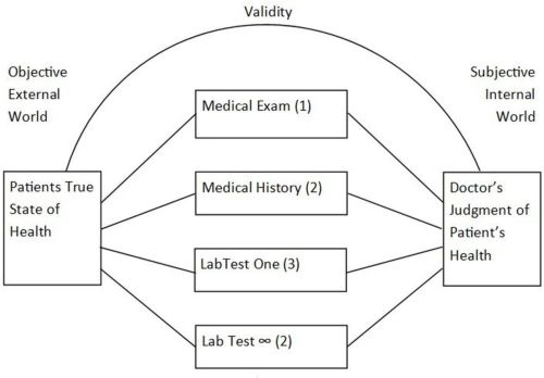 small resolution of doctor lab diagram wiring diagrams student lab diagram doctor lab diagram