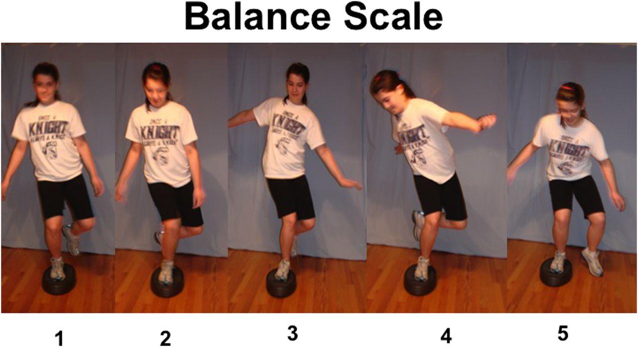 Singleleg balance and core motor control in children
