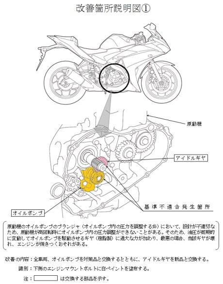 recall-yamaha-R25-mt25-indonesia