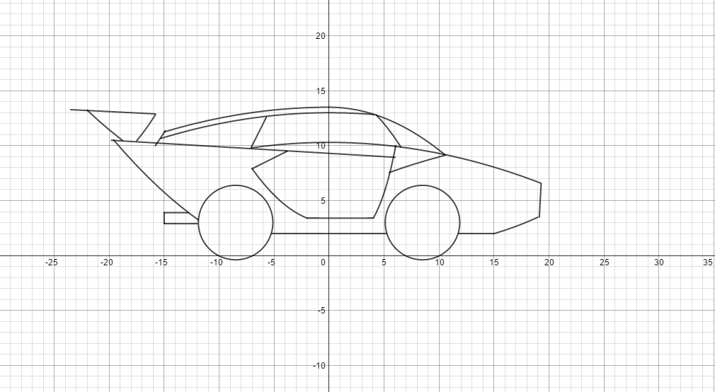 Desmos Art Project