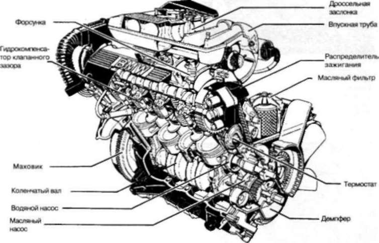 Фото Двигатель М40