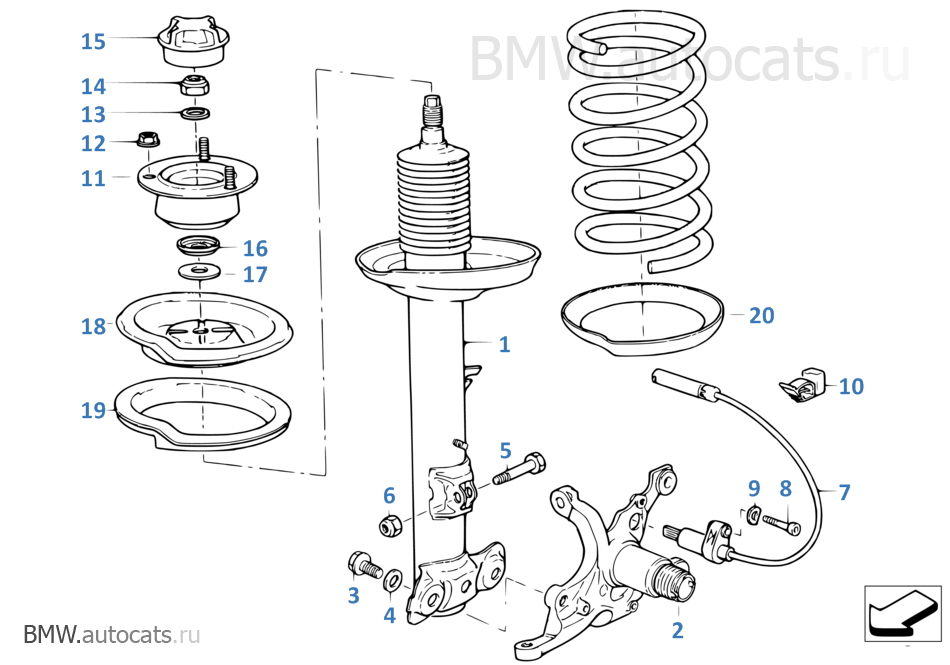 Specific Features Of BMW Suspensions / bmw-e36.com
