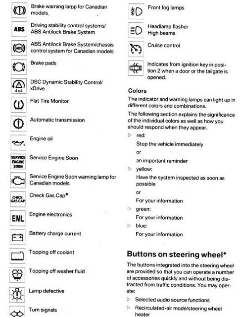 Bmw 328i Warning Lights : warning, lights, Dashboard, Symbols, Bmw-e36.com