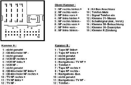 Wiring Diagram For Jvc Cd Player Bmw E39 World Tips Tricks Steckerbelegung Radiostecker
