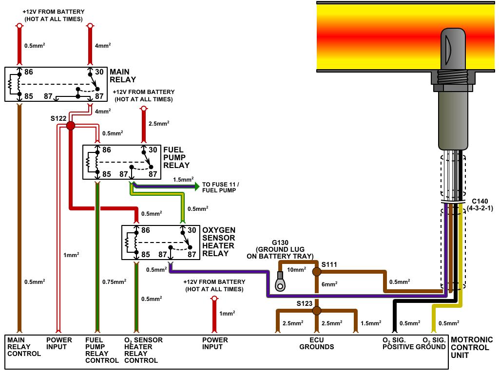 gm 4 wire oxygen sensor wiring diagrams