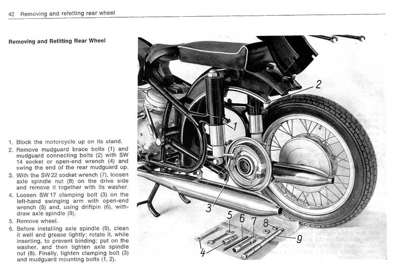 1966 Bmw motorcycle manual