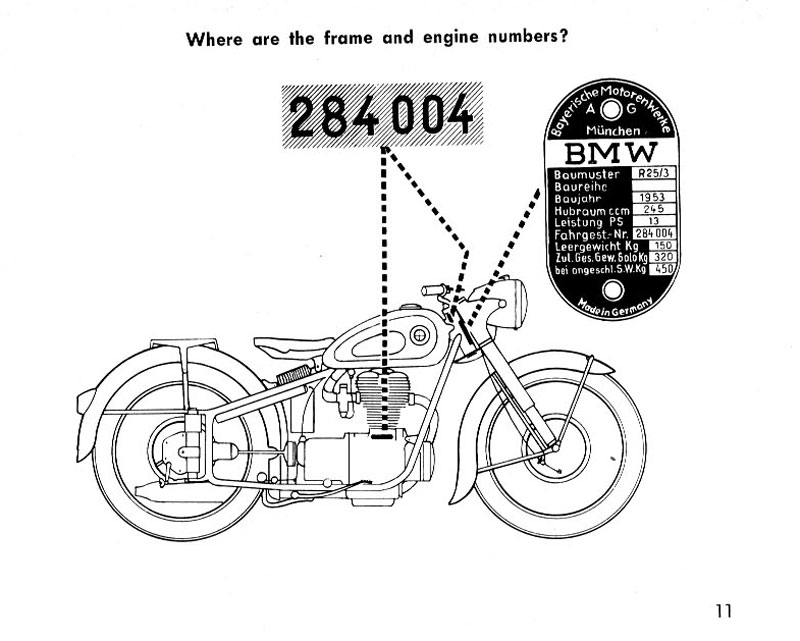 1953 BMW R25/3 Owners Manual