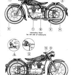 1954 bmw r25 3bmw r25 2 wiring diagram 6 [ 800 x 1247 Pixel ]