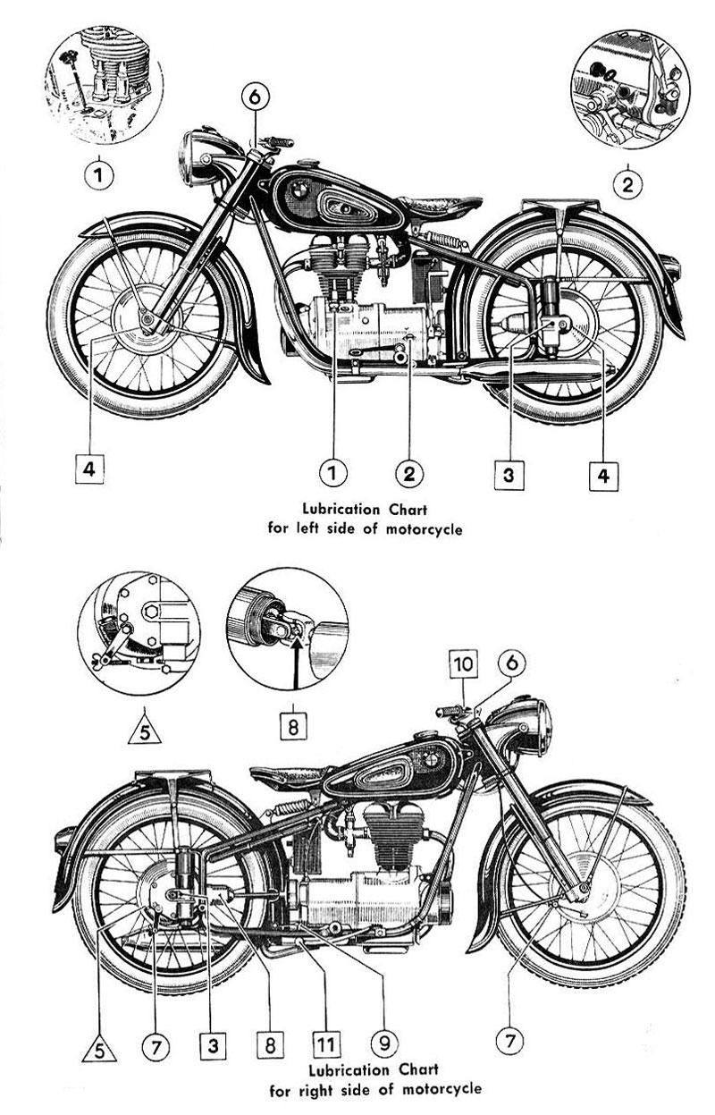 hight resolution of 1954 bmw r25 3bmw r25 2 wiring diagram 6