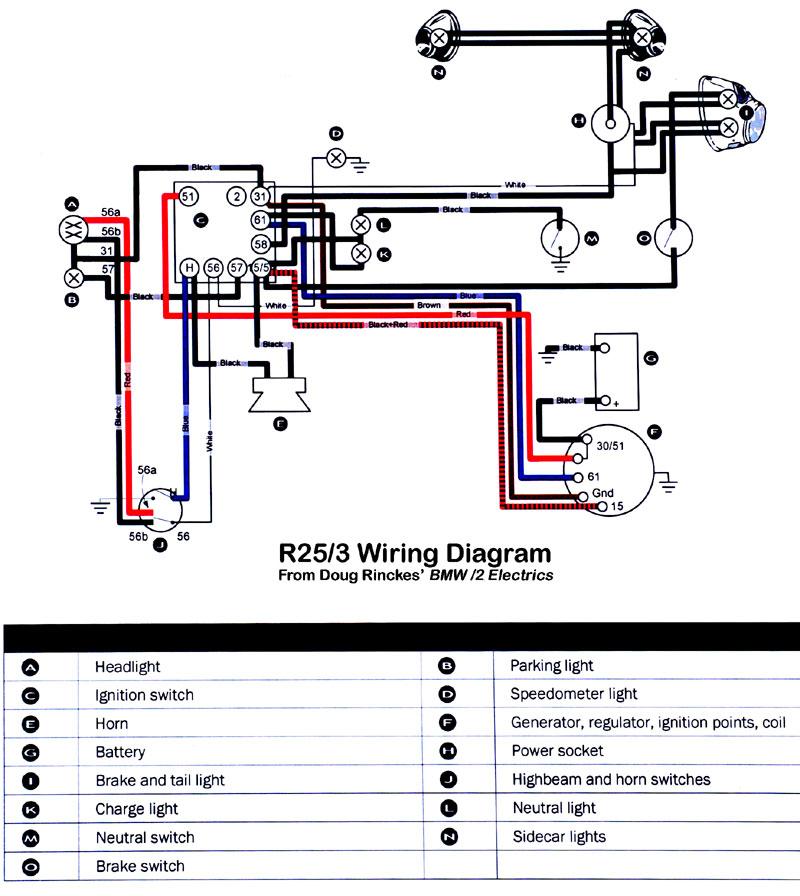 BMW R25 | Cewe zaman sekarang cinta knalpot | Bmw R25 2 Wiring Diagram |  | Cewe zaman sekarang cinta knalpot - WordPress.com