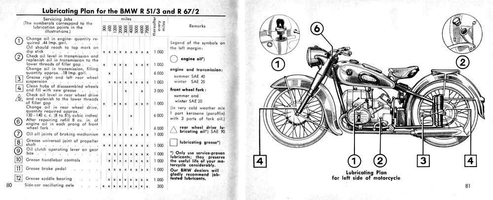 R51/3 and R67/2 Technical Pages