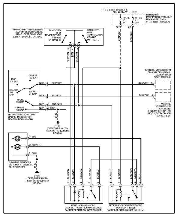 Бмв х5 е53 электросхема
