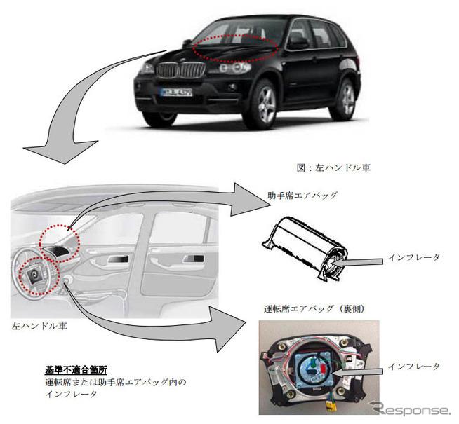 BMW リコール 対応車種 2016