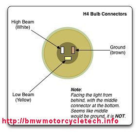 H4 Headlight Socket Wiring Diagram Lamps And Bulbs For Bmw Motorcycles And Many Cars And