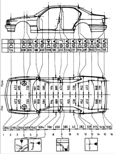 Контрольные кузовные размеры. BMW 5-ая серия E28 / E34 (с