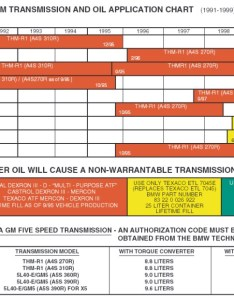 Gm transmission also bmw fluid chart rh bmwtips