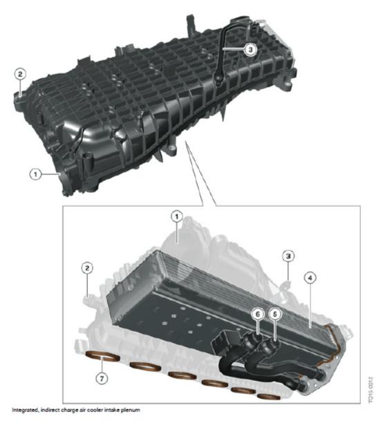 B58 Intercooler System