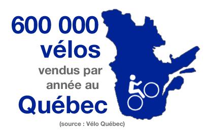 600 vélos vendu par année au québec (vélo quebec)
