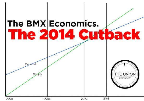 TheBMX_Economomics_cutbackx