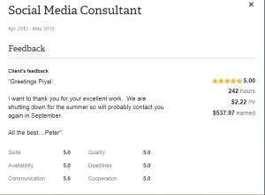 Digital Marketing Feedback #2