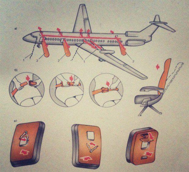 Пожар на воздушном судне, его ликвидация, пути аварийного покидания ВС