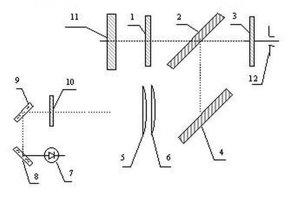 Оптическая схема коллиматорного прицела СССР