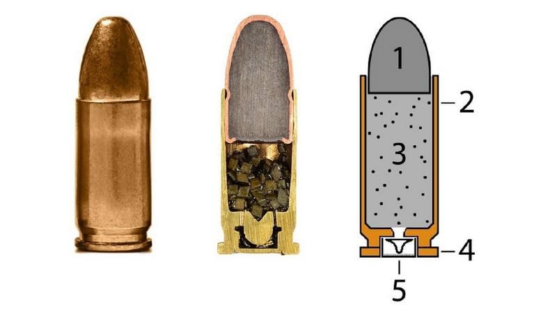 Пуля (1), гильза (2), пороховой заряд (3), закраина (4) и капсюль (5) — формула оказалась настолько успешной, что и в 21 веке оружейники не придумали ничего лучше. Но попыток было немало.