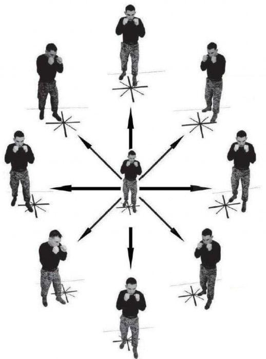 Рис. 2·3. Схема передвижения в стойке.