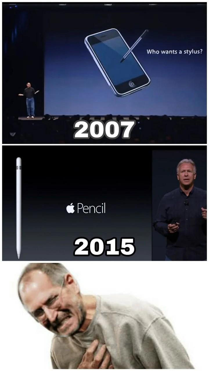滑鼠進場。蘋果能靠一塊觸控板來拯救iPad嗎?|數位時代