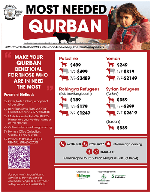 Qurban – Most Needed