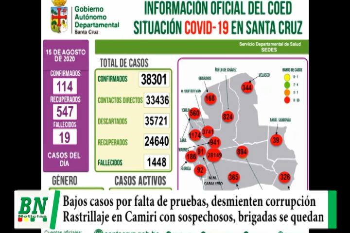 Alerta coronavirus, bajos casos por falta de insumos y descartan corrupción, encuentran sospechosos en Camiri