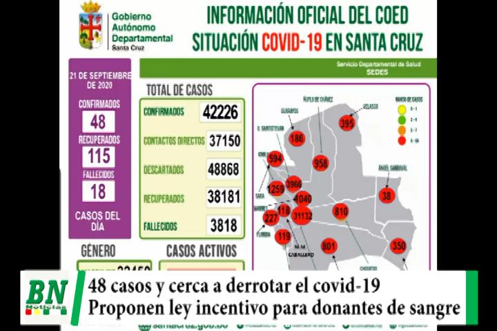 Alerta coronavirus, 48 casos y ver cerca a derrotar el covid-19, proponen ley incentivos a donantes de sangre