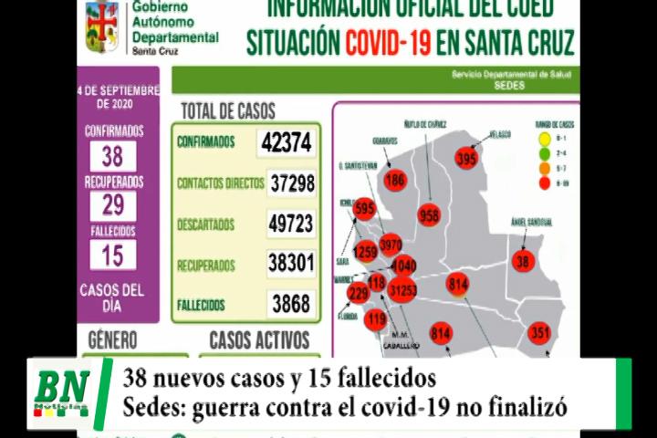 """Alerta coronavirus, 38 nuevos casos y 15 fallecidos, Sedes dice """"guerra contra el covid-19 no ha terminado"""""""