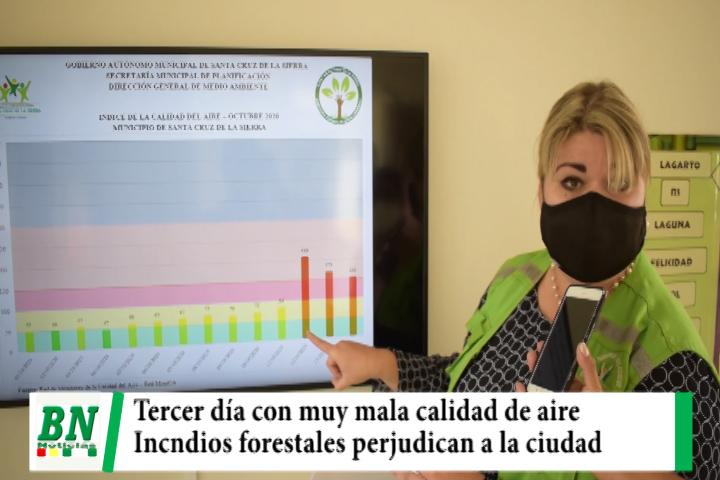 Por tercer día la calidad del aire en la ciudad se mantiene muy mala producto de los incendios forestales