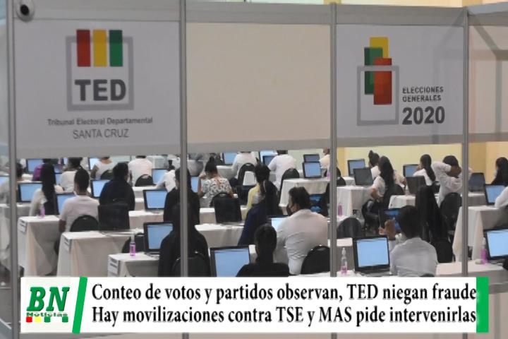Conteo de votos con observadores y TED rechaza fraude, jóvenes se movilizan y MAS pide intervenir