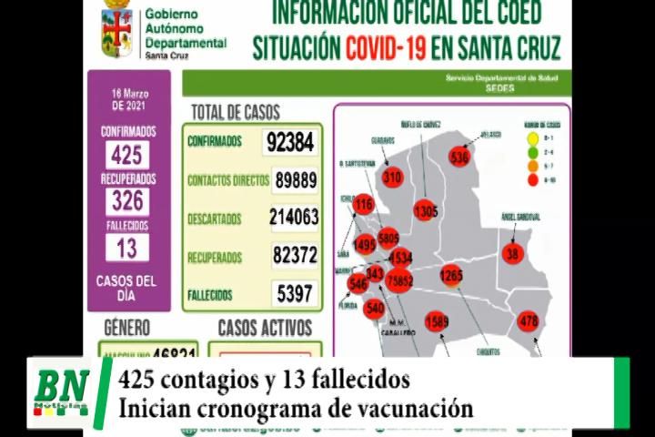 Alerta coronavirus, 425 contagios y 13 fallecidos, inician cronograma de vacunación masiva
