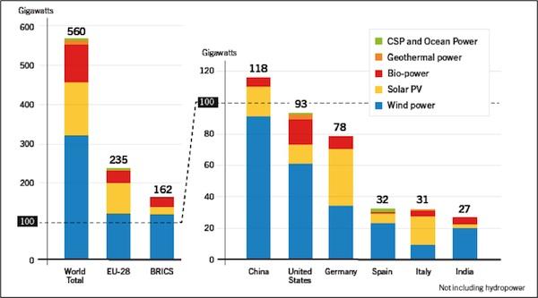 Renewable energy-04