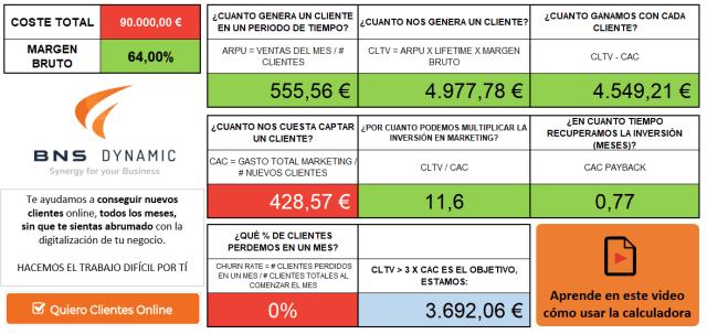 calculadora metricas clave para aumentar los ingresos sin generar nuevos prospectos