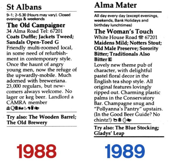 Sample texts from the 1988 and 1989 CAMRA Good Beer Guides.