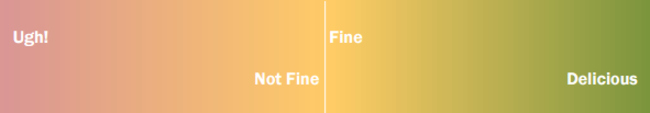 Fine-not-fine scale with 'fine' on the positive side.