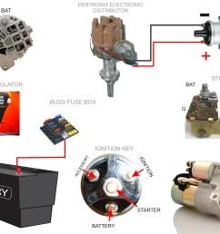 help wiring a engine run stand please easy diagram moparts rh board moparts org hei distributor wiring diagram milwaukee sawzall wiring diagram [ 1763 x 1363 Pixel ]