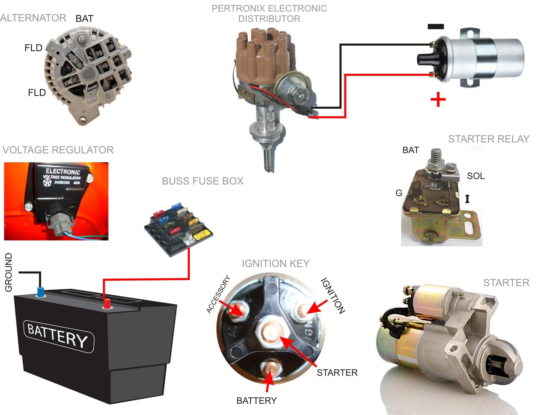 hight resolution of help wiring a engine run stand please easy diagram moparts rh board moparts org hei distributor wiring diagram milwaukee sawzall wiring diagram