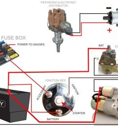 help wiring a engine run stand please easy diagram moparts rh board moparts org milwaukee sawzall wiring diagram hei wiring diagram [ 1459 x 1136 Pixel ]