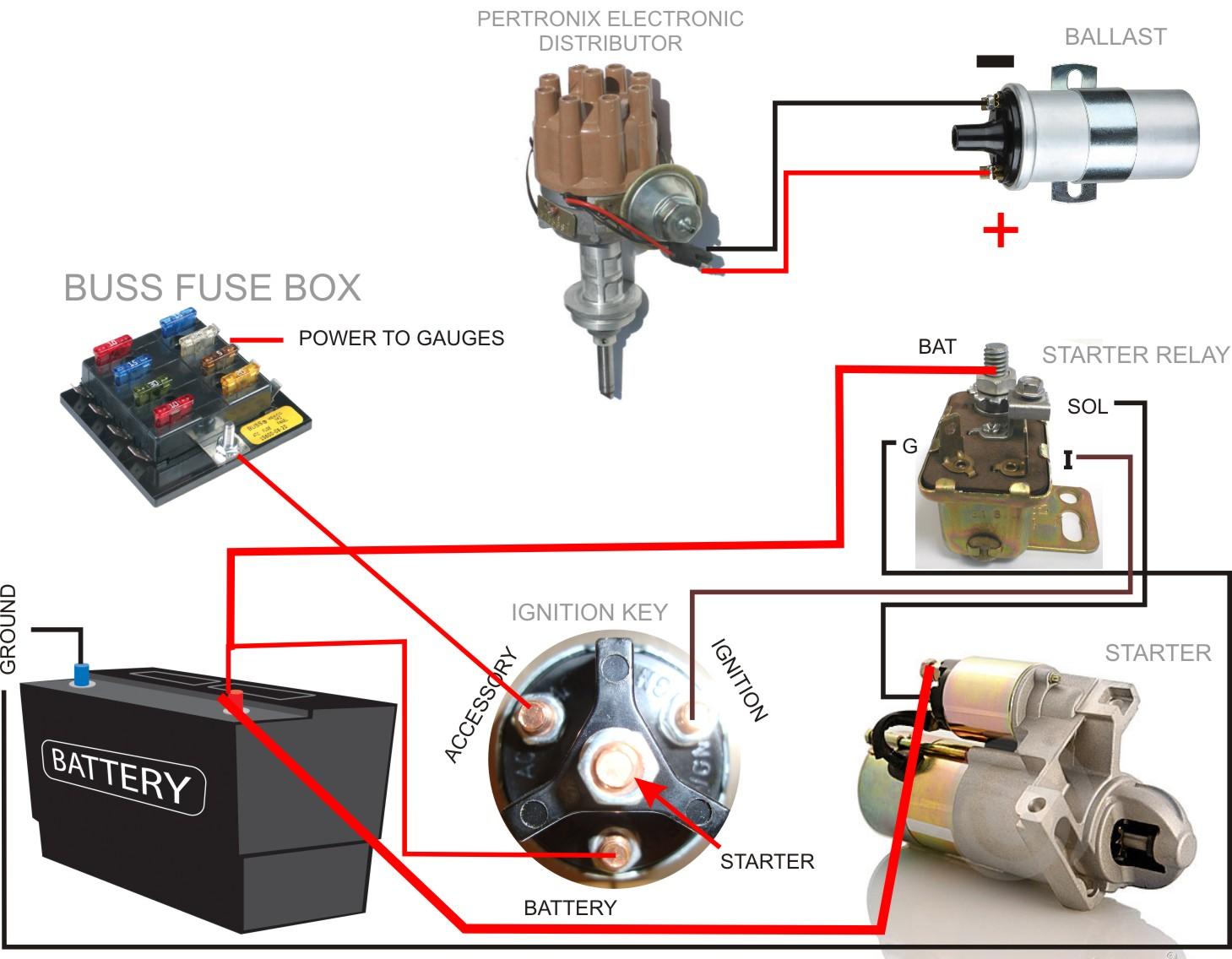 hight resolution of help wiring a engine run stand please easy diagram moparts rh board moparts org milwaukee sawzall wiring diagram hei wiring diagram