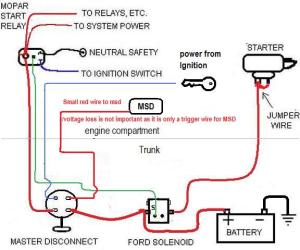 battery kill switch diagram | Unlawfl's Race & Engine Tech