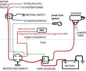 battery kill switch diagram | Unlawfl's Race & Engine Tech