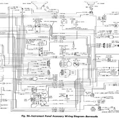 Mopar Performance Ignition Wiring Diagram Ezgo Wire 36 Volt Battery Get Free Image 1970 Plymouth Electronic 70 Schematic Name Rh 2 7 Systembeimroulette De Ford System Chrysler