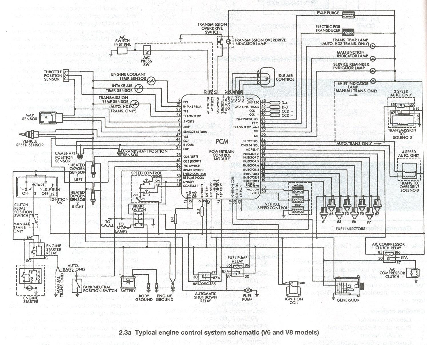 Chevette Schematic | Wiring Diagram on